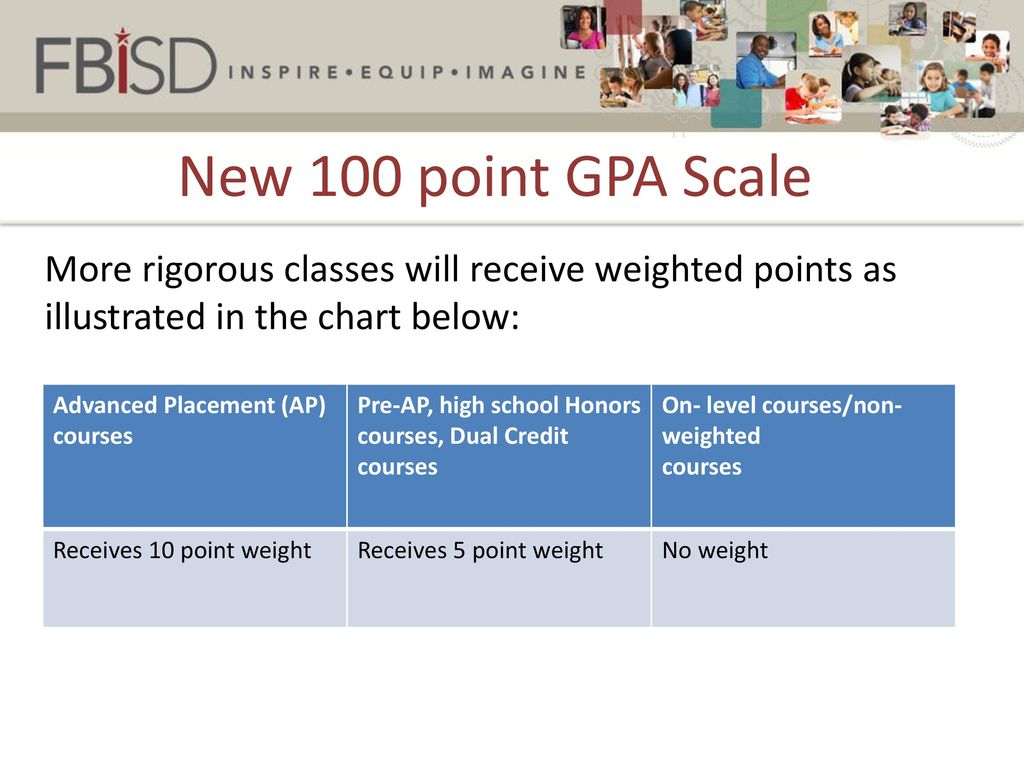 New 100 Point Gpa Scale More Rigorous Classes Will Receive Weighted Points  As Illustrated In The