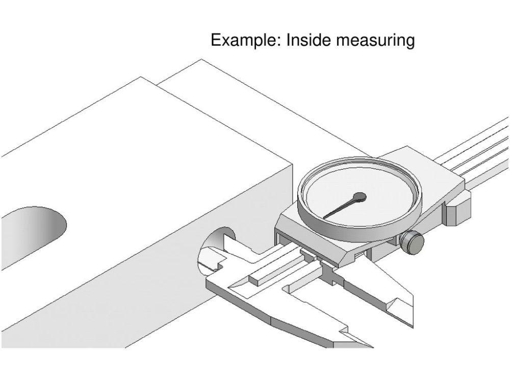 medium resolution of 10 example inside measuring