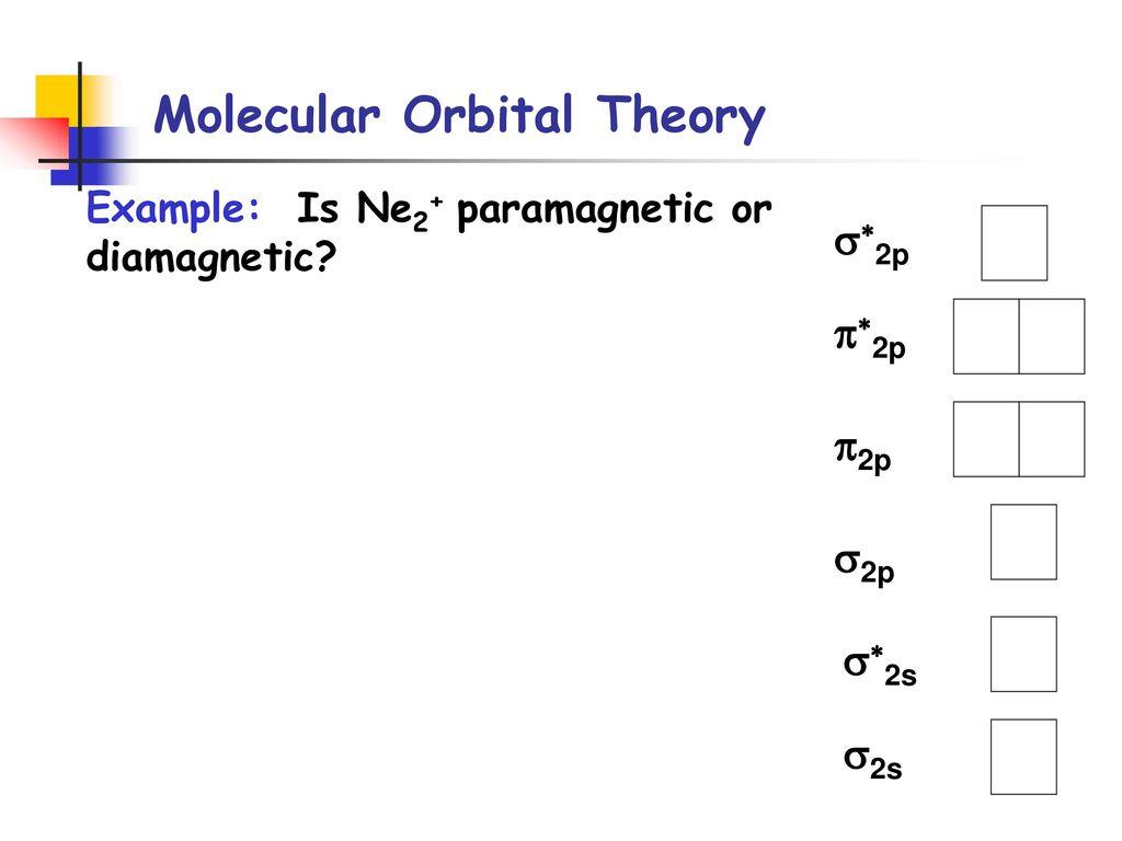 hight resolution of 23 molecular orbital theory