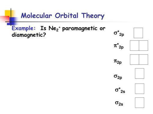 small resolution of 23 molecular orbital theory