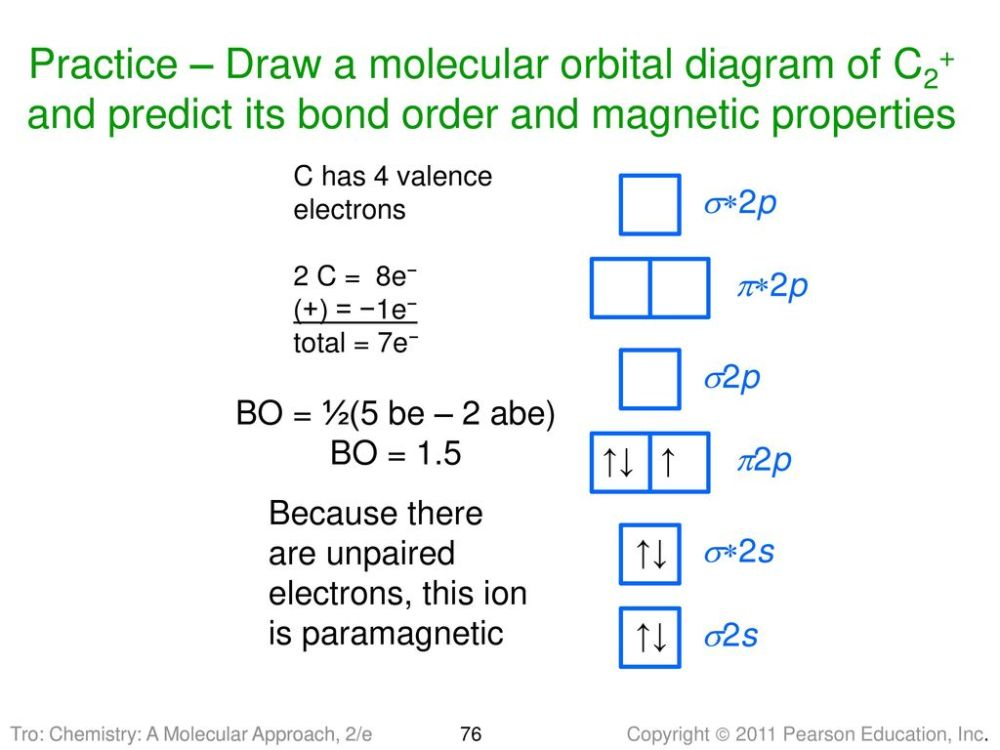medium resolution of practice draw a molecular orbital diagram of c2 and predict its bond order and magnetic