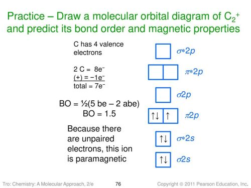 small resolution of practice draw a molecular orbital diagram of c2 and predict its bond order and magnetic