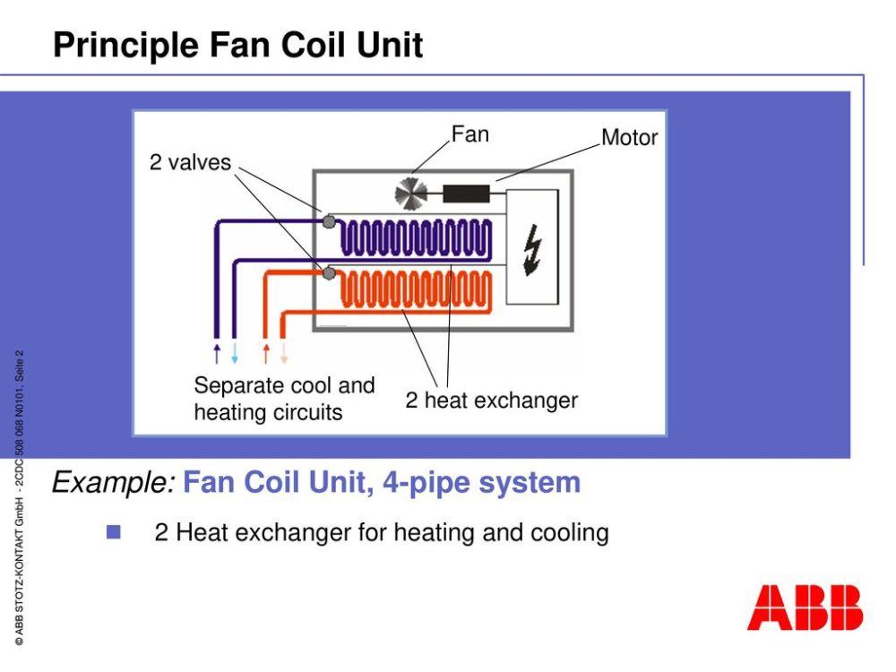 medium resolution of principle fan coil unit