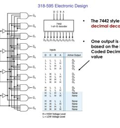 the 7442 style bcd to decimal decoder [ 1024 x 768 Pixel ]