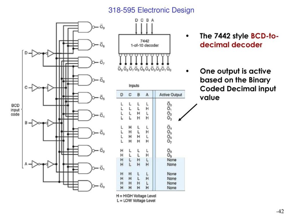 medium resolution of the 7442 style bcd to decimal decoder