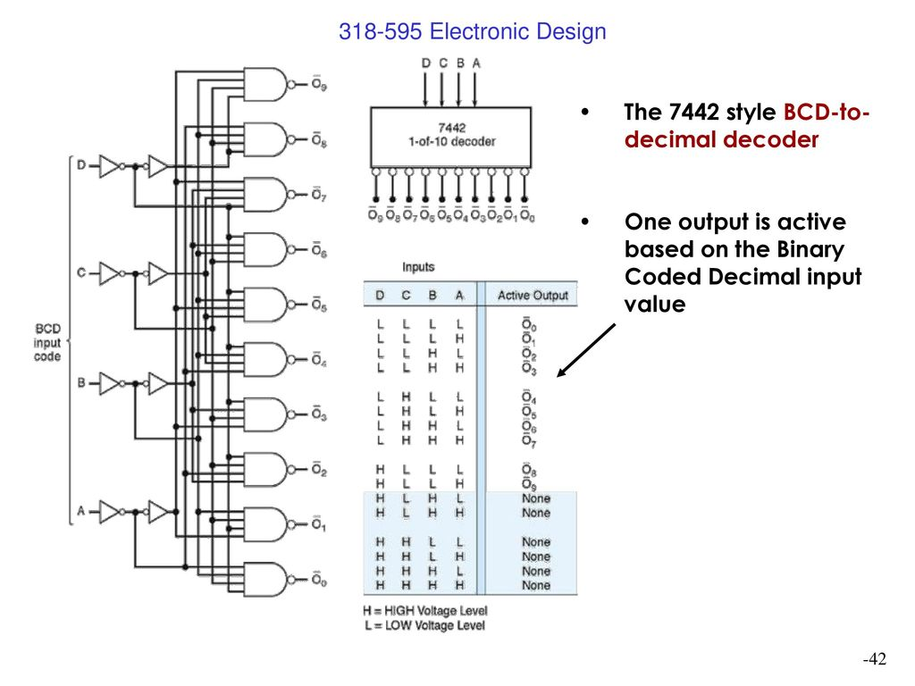 hight resolution of the 7442 style bcd to decimal decoder