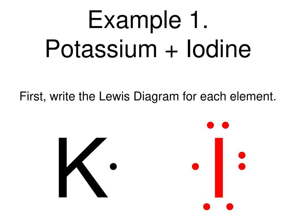 hight resolution of potassium iodine