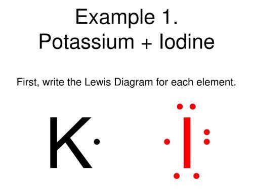 small resolution of potassium iodine