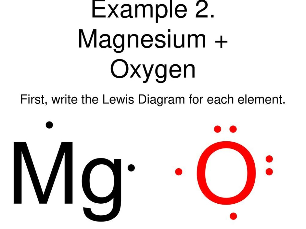 medium resolution of magnesium and oxygen dot diagram use wiring diagrambonding basics it u0027s really very easy