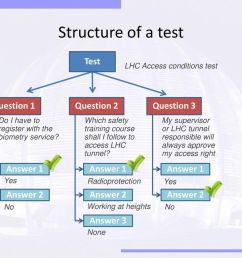 structure of a test test question 1 question 2 question 3 answer 1 [ 1024 x 768 Pixel ]
