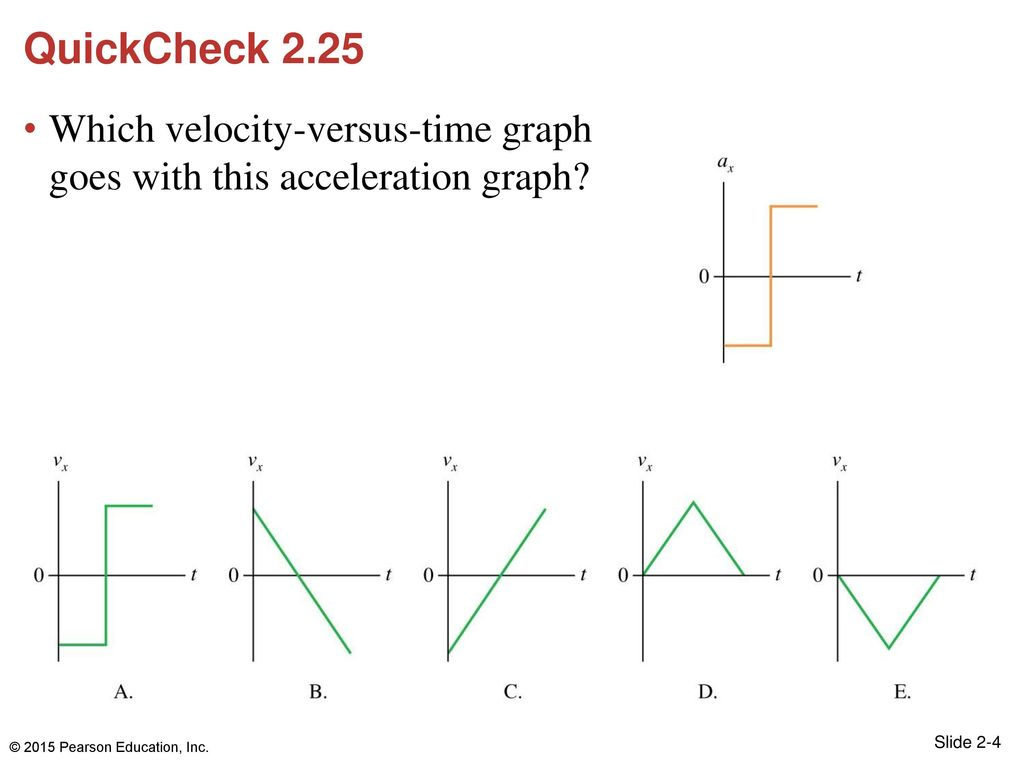 Kinematics Motion Graph Worksheet