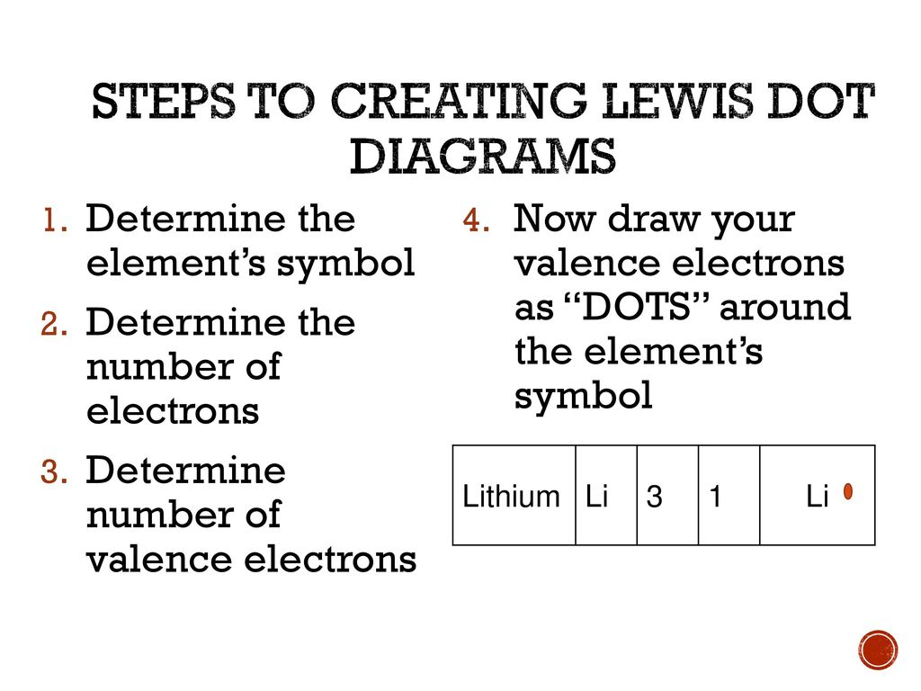 hight resolution of steps to creating lewis dot diagrams