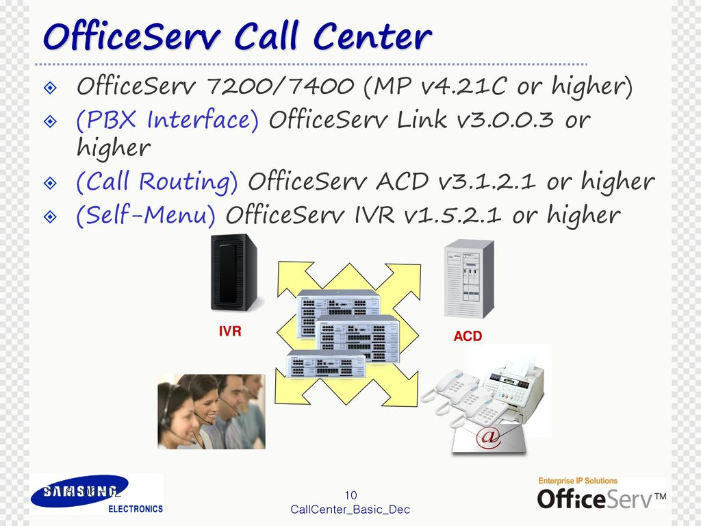 hight resolution of 10 officeserv call center