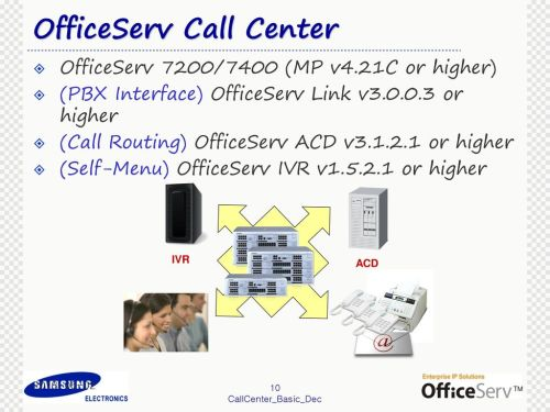small resolution of 10 officeserv call center