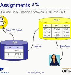 84 ivr assignments  [ 1024 x 768 Pixel ]