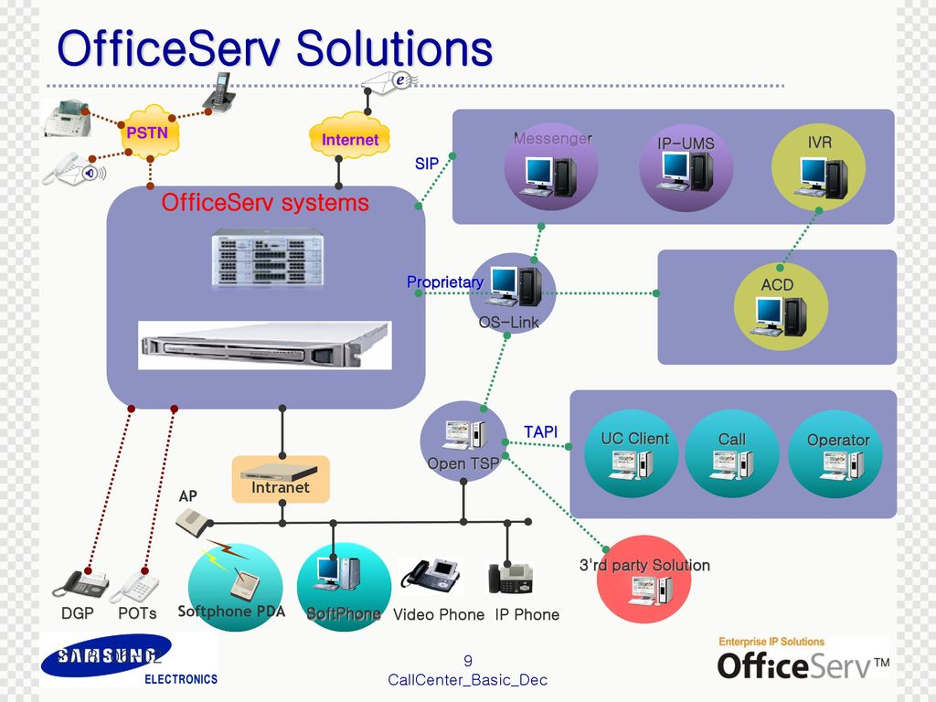 hight resolution of 9 officeserv