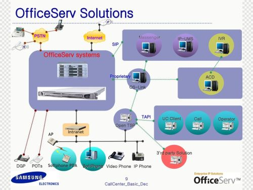 small resolution of 9 officeserv