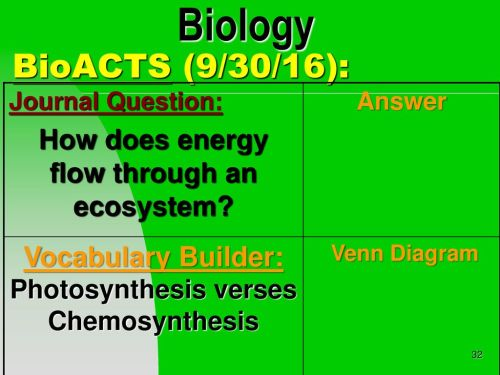 small resolution of biology bioacts 9 06 16 journal question vocabulary builder venn diagram games venn diagram vocabulary builder