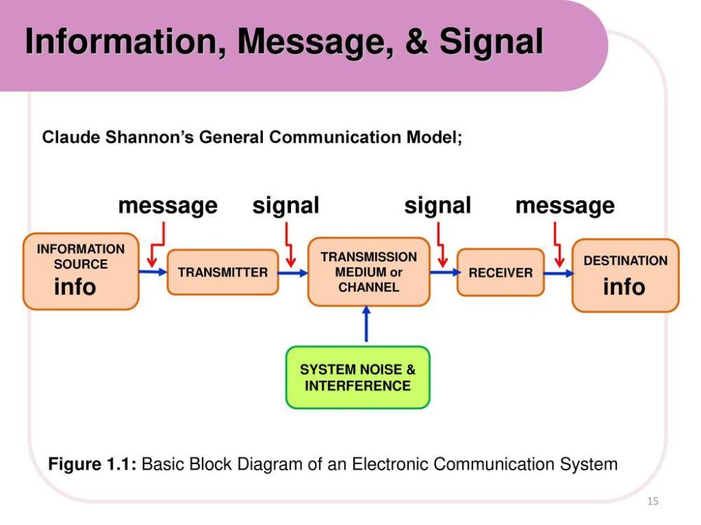 medium resolution of 15 transmission