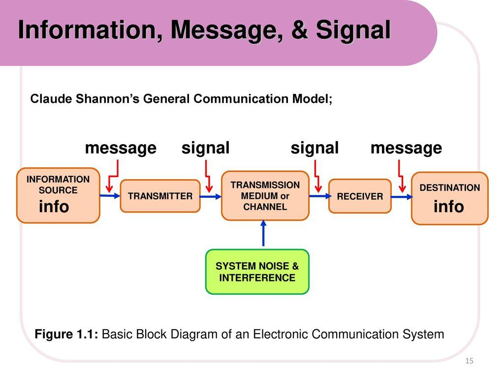 hight resolution of 15 transmission