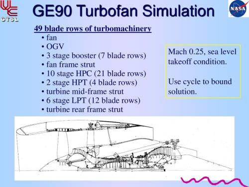 small resolution of  high fidelity 3d simulation of the ge90 ppt download on v2500 engine diagram