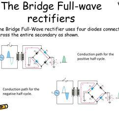 the bridge full wave rectifiers [ 1024 x 768 Pixel ]