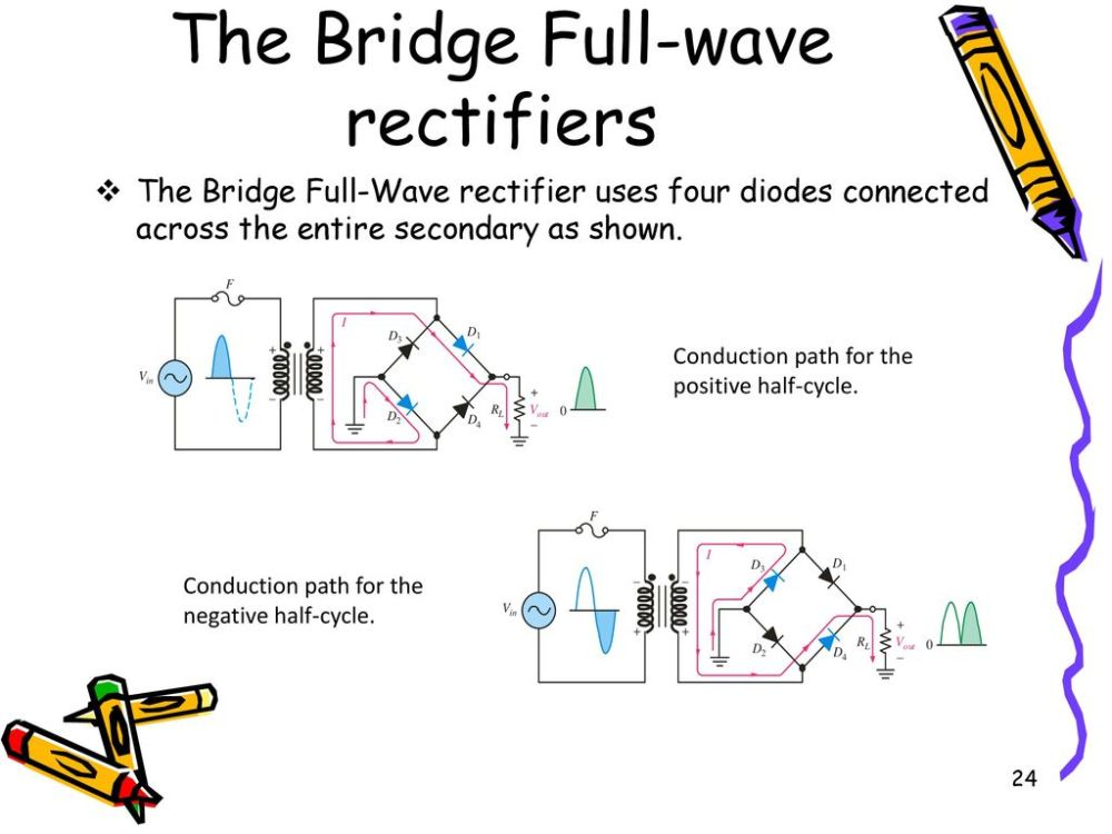 medium resolution of the bridge full wave rectifiers