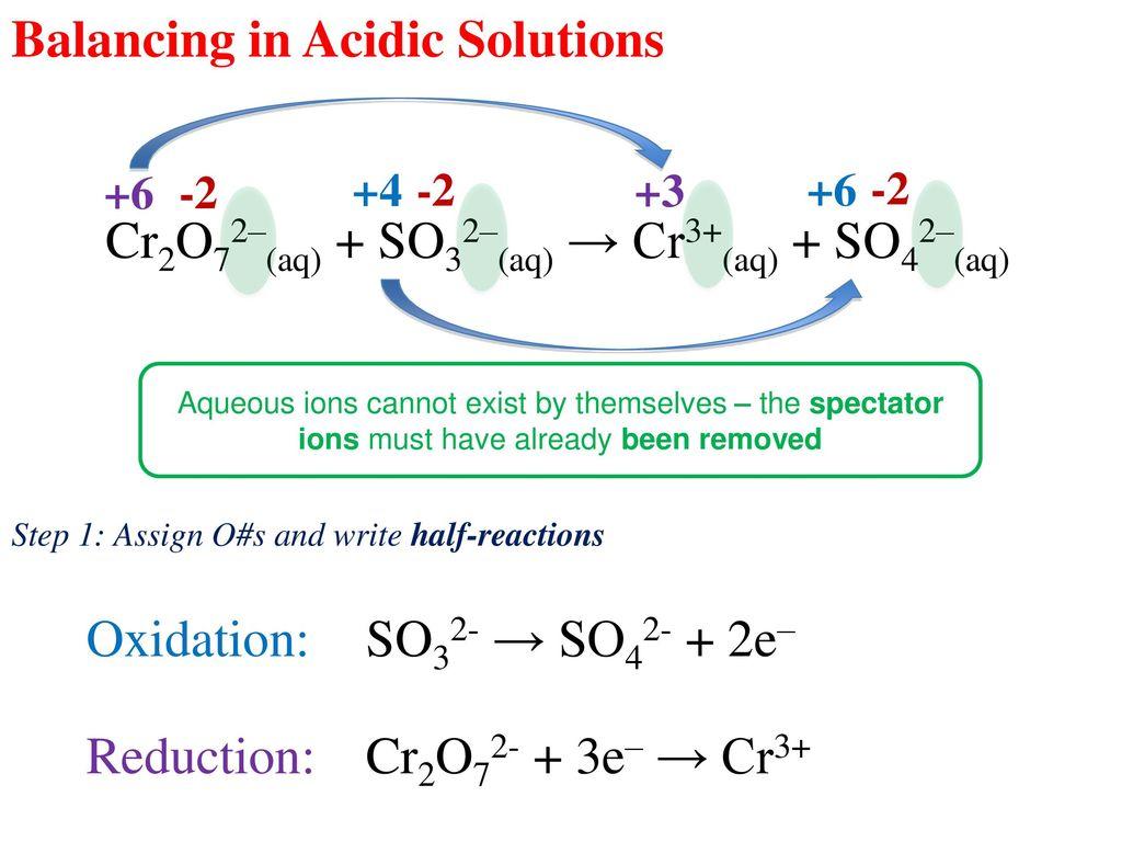 Balancing Redox Reactions 2