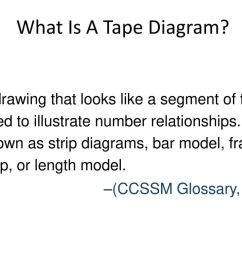 how does a tape diagram look trusted wiring diagram measuring tape diagram core mathematics partnership ppt [ 1024 x 768 Pixel ]