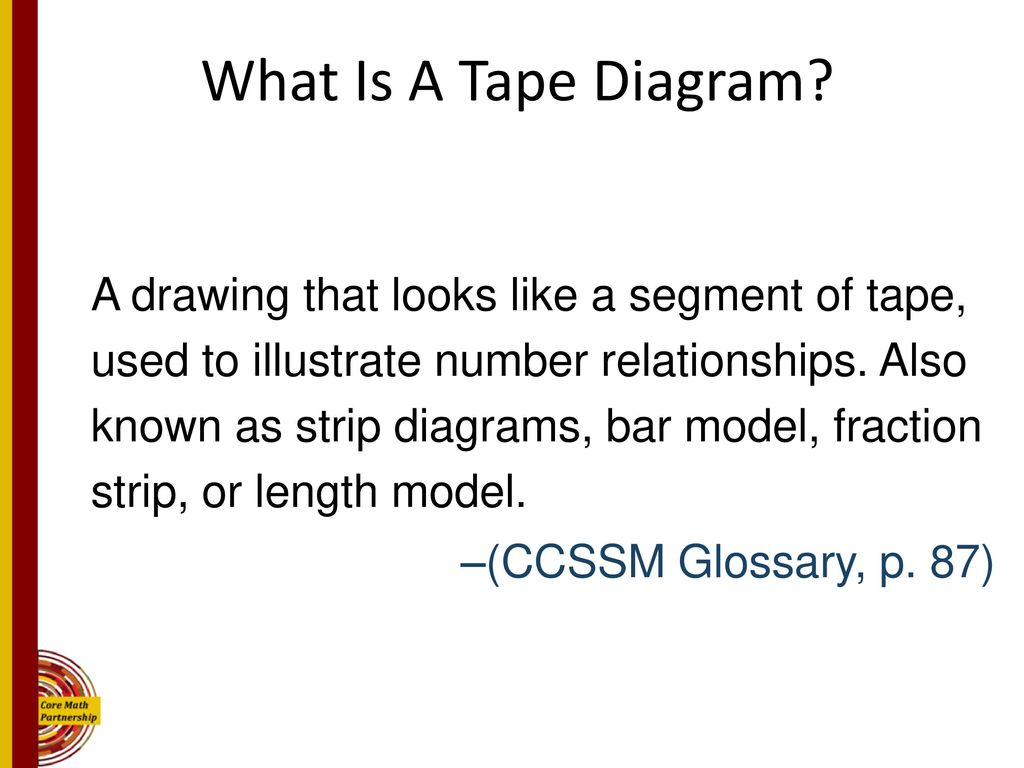 hight resolution of how does a tape diagram look trusted wiring diagram measuring tape diagram core mathematics partnership ppt