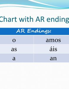 Verb chart with ar endings also clothing regular verbs ppt download rh slideplayer