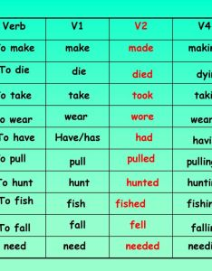 verb making made make to also brave maloo chart ppt download rh slideplayer