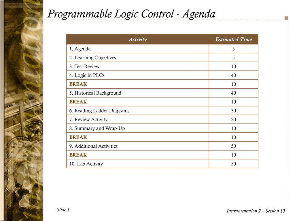 hight resolution of programmable logic control agenda