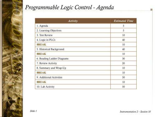 small resolution of programmable logic control agenda