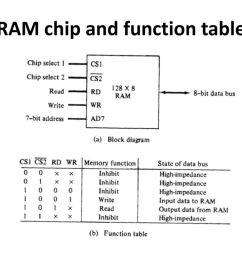 14 ram  [ 1024 x 768 Pixel ]