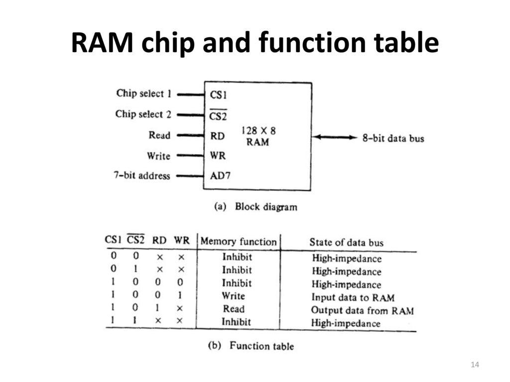 hight resolution of 14 ram