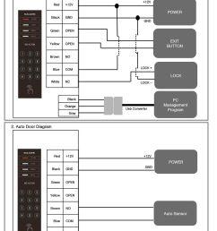2 wiring diagram  [ 1024 x 1365 Pixel ]