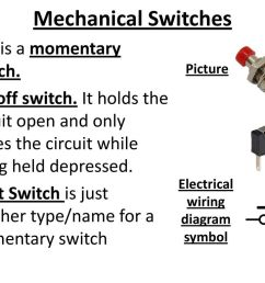 electrical wiring diagram symbol [ 1024 x 768 Pixel ]