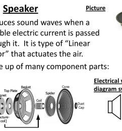 basketball wiring diagram motor [ 1024 x 768 Pixel ]