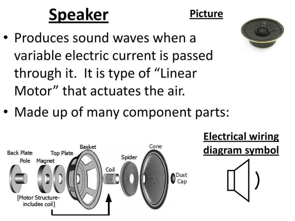 medium resolution of basketball wiring diagram motor