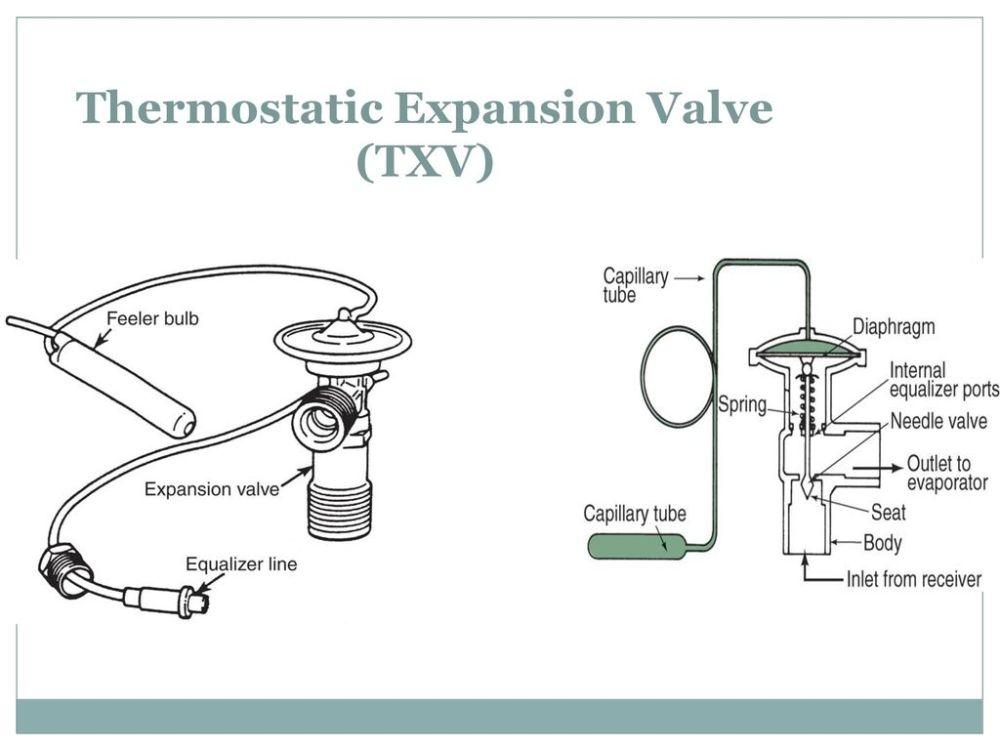 medium resolution of 40 thermostatic expansion valve txv
