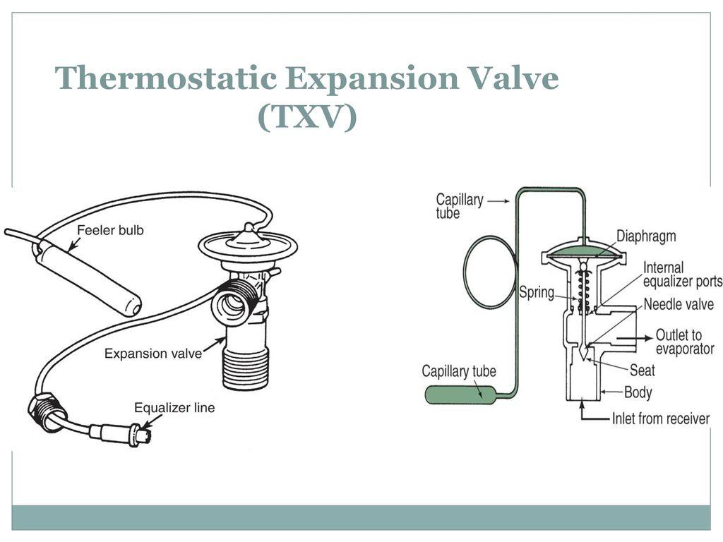 hight resolution of 40 thermostatic expansion valve txv