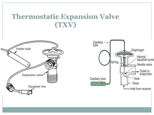 small resolution of 40 thermostatic expansion valve txv
