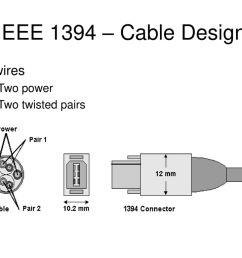 ieee 1394 wiring diagram schematic diagram ieee 1394 wiring diagram [ 1024 x 768 Pixel ]