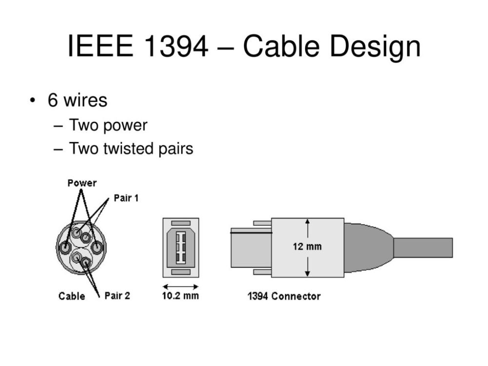 medium resolution of ieee 1394 wiring diagram schematic diagram ieee 1394 wiring diagram