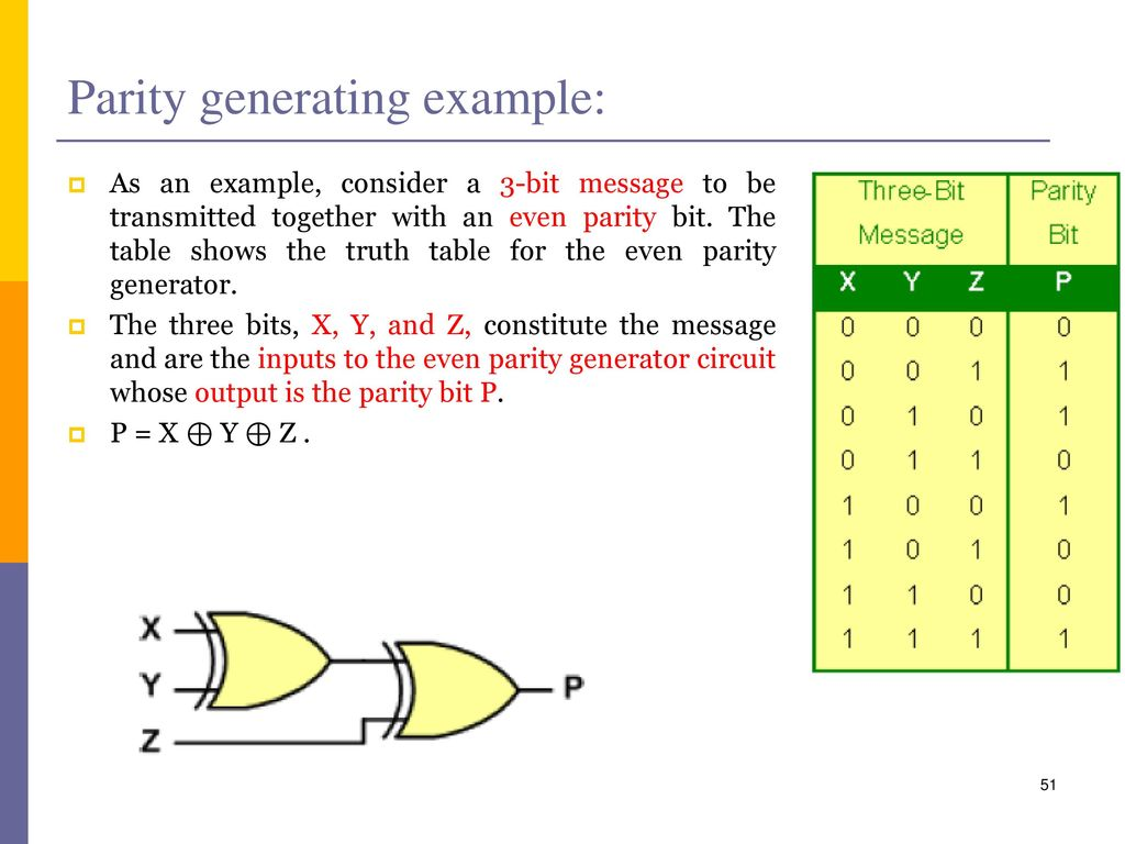 hight resolution of 51 parity generating example