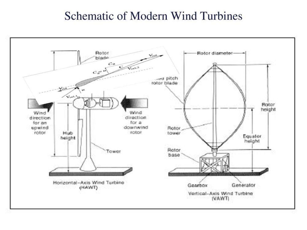 medium resolution of 15 schematic