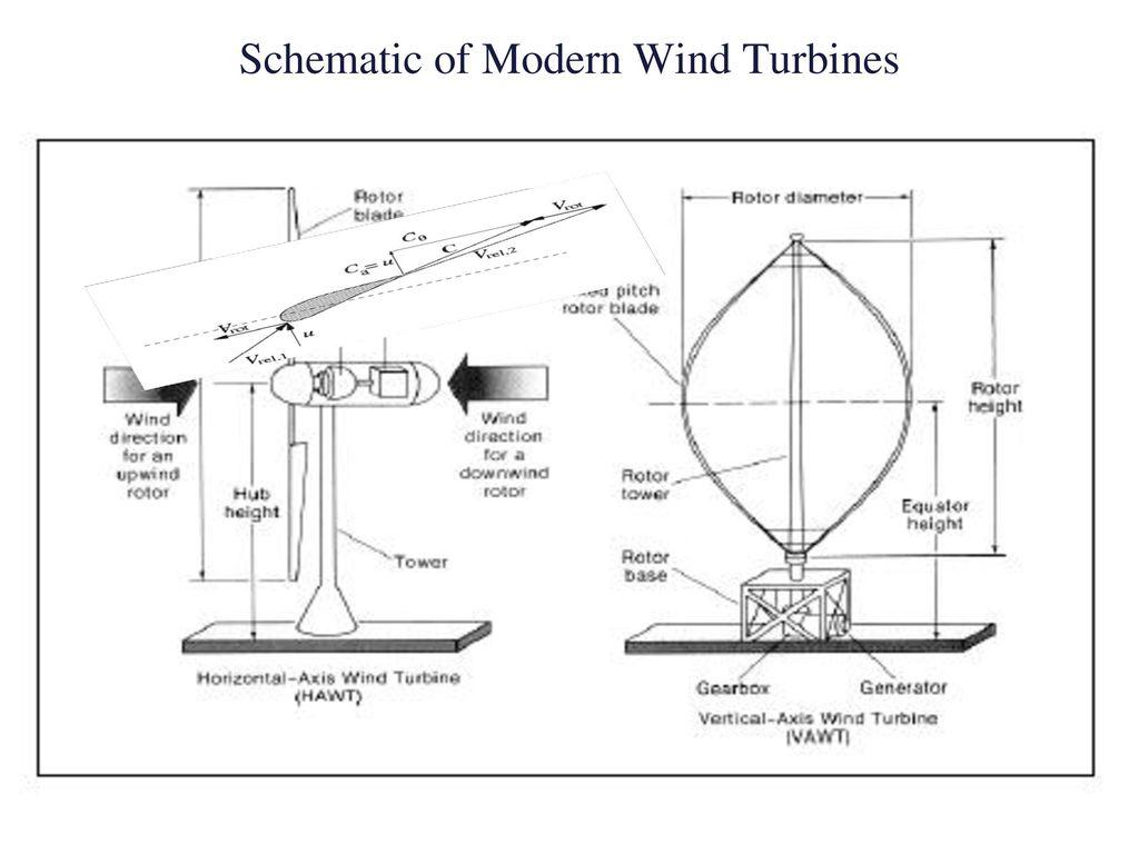hight resolution of 15 schematic