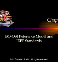 iso osi reference model and ieee standards [ 1024 x 768 Pixel ]