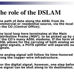 the role of the dslam the path of data along the adsl from its commercial or [ 1024 x 768 Pixel ]